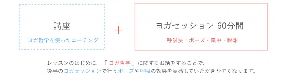 企業ヨガ_コンテンツ