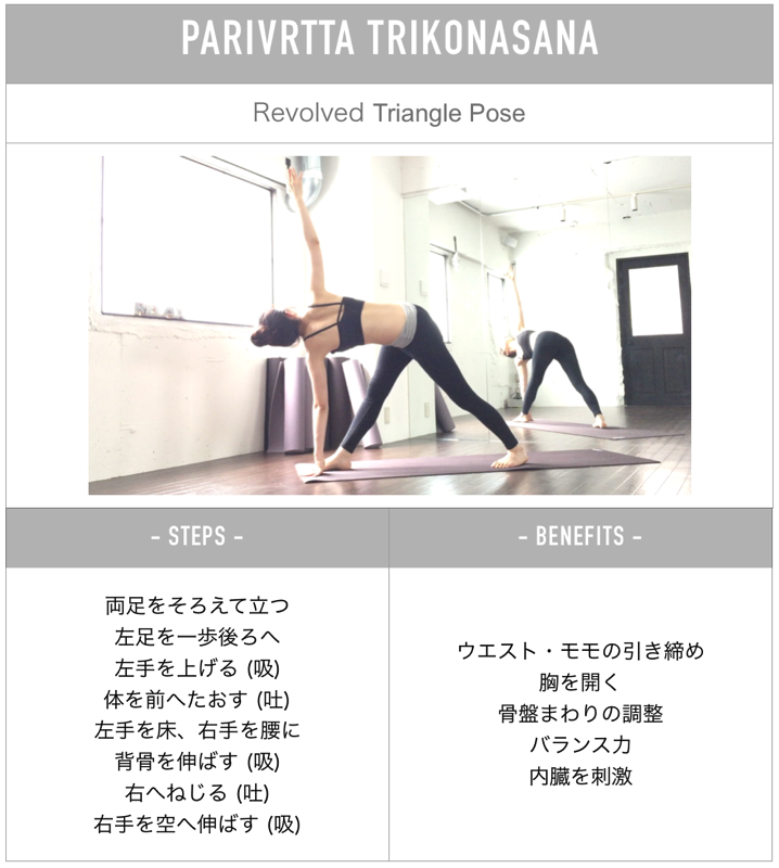 Steps to parivrutta trikonasana