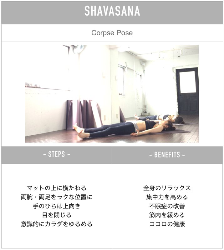 Steps to shavasana