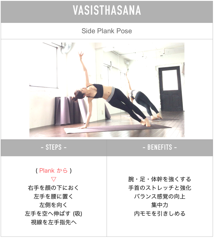Steps to sideplank