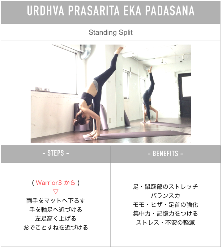 Steps to standingsplit