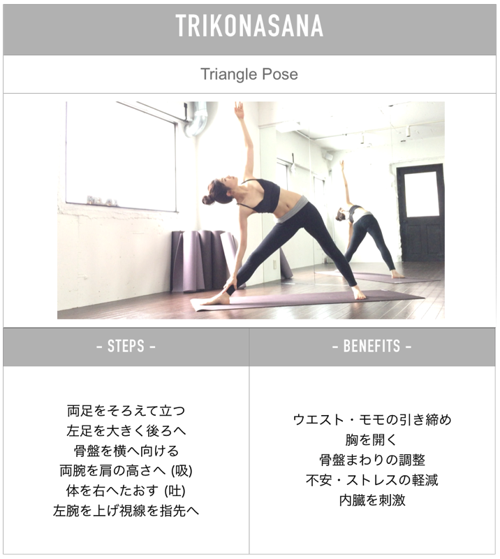 Steps to trikonasana