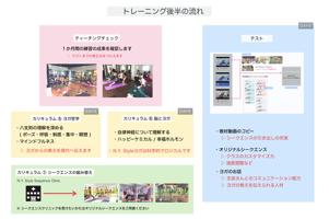 Training curriculum 2ndhalf 01