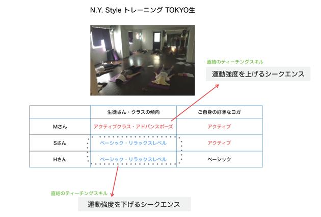 Training tokyo 04