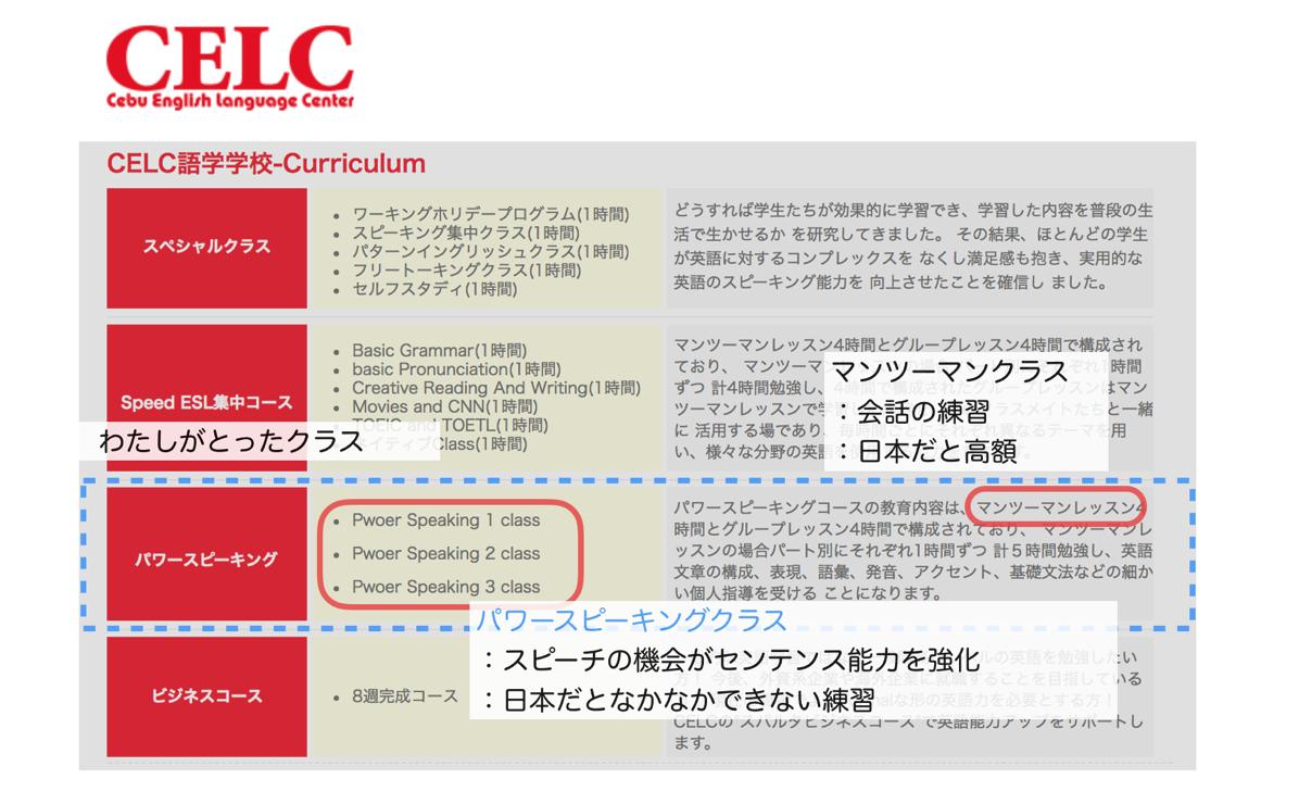 Celc curriculum
