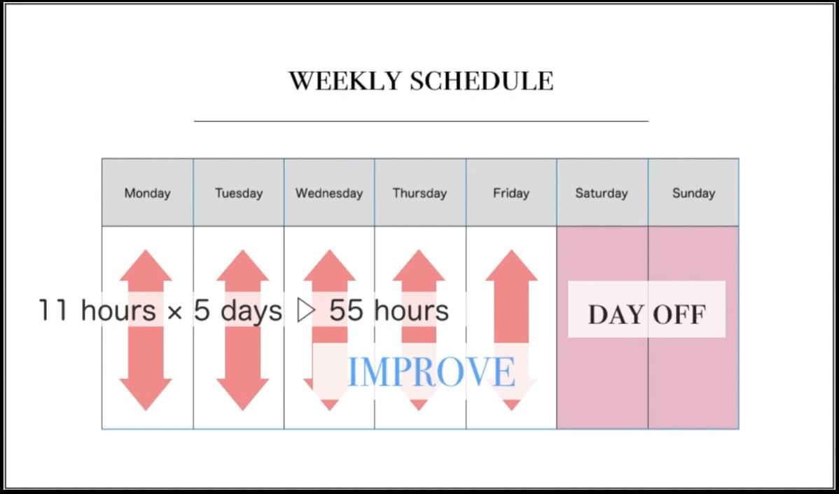 Schedule celc