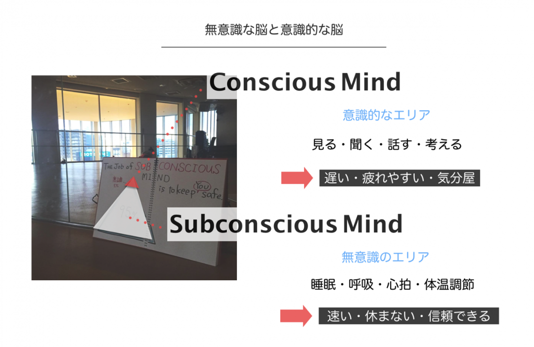 badhabit_subconsciousmind.png