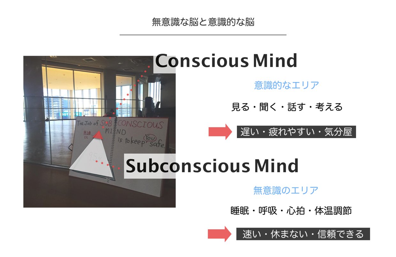 Badhabit subconsciousmind