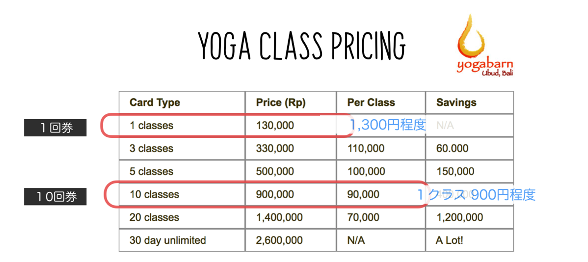 Yogaburn pricing