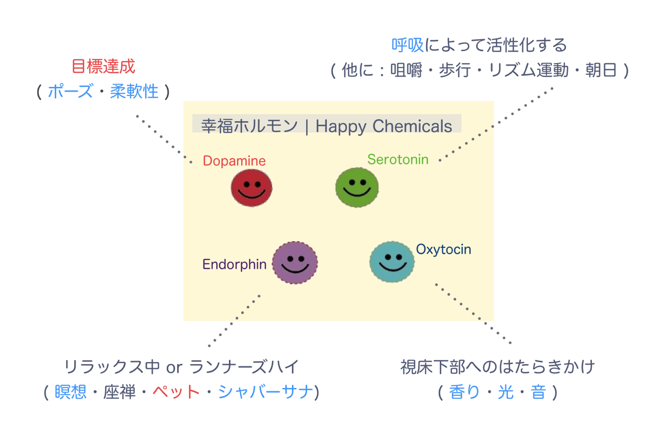 Happychemical 01