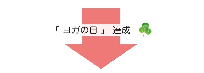 Yoganohi tassei